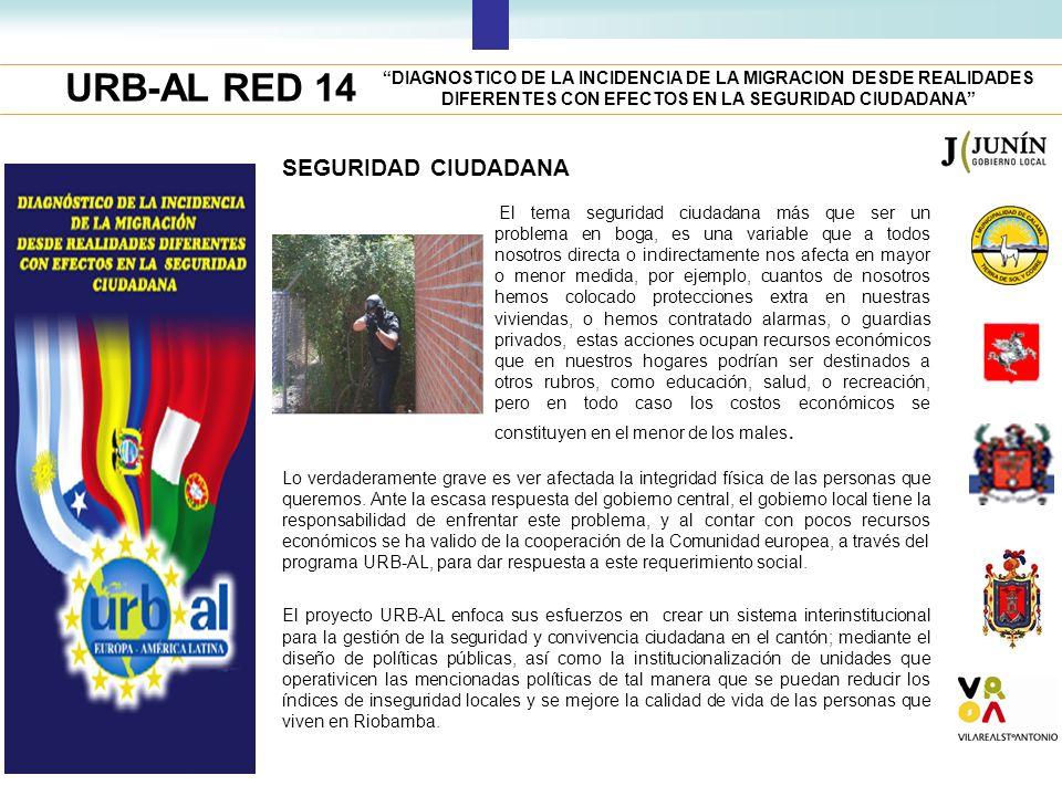 URB-AL RED 14 SEGURIDAD CIUDADANA