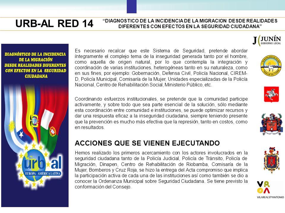 URB-AL RED 14 ACCIONES QUE SE VIENEN EJECUTANDO