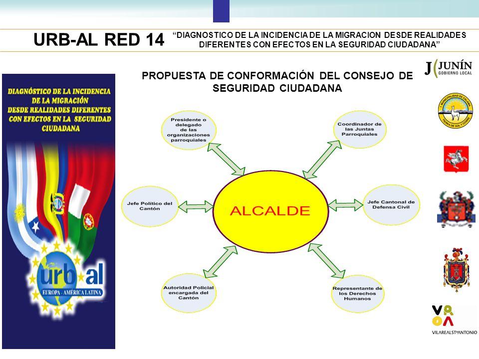 PROPUESTA DE CONFORMACIÓN DEL CONSEJO DE SEGURIDAD CIUDADANA