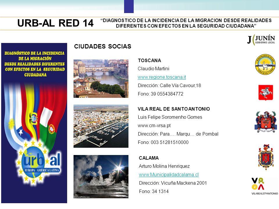 URB-AL RED 14 CIUDADES SOCIAS