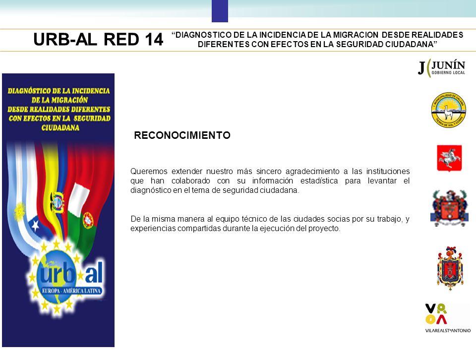 URB-AL RED 14 RECONOCIMIENTO