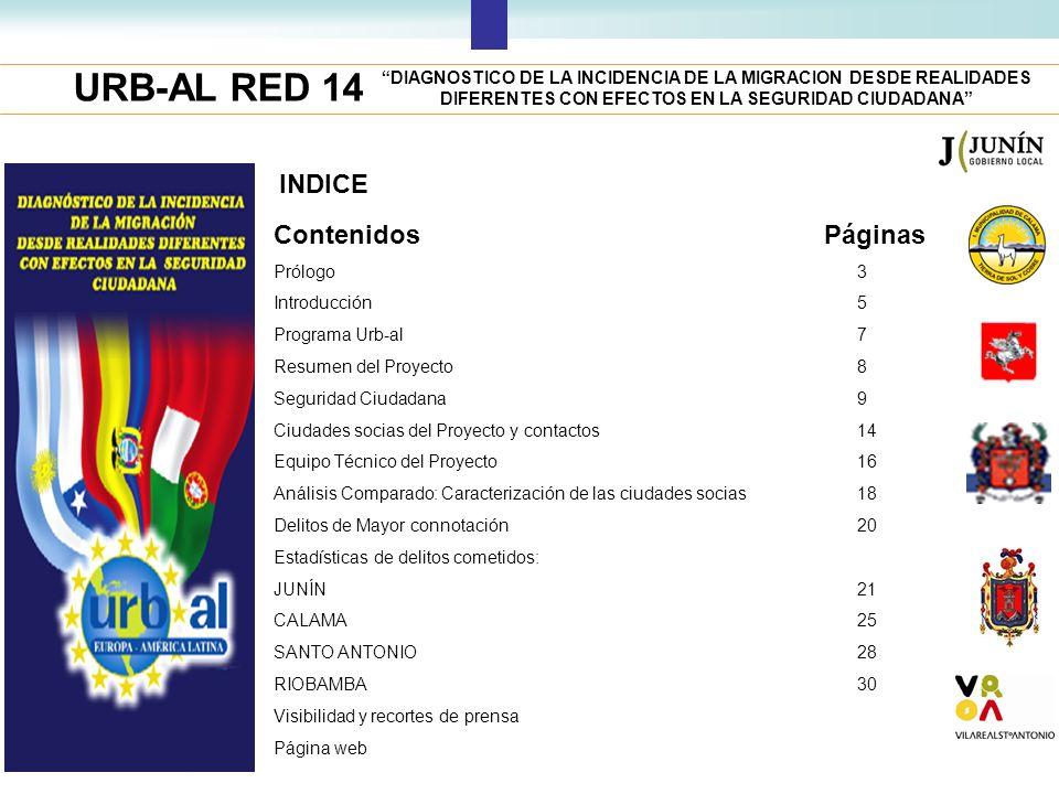 URB-AL RED 14 INDICE Contenidos Páginas