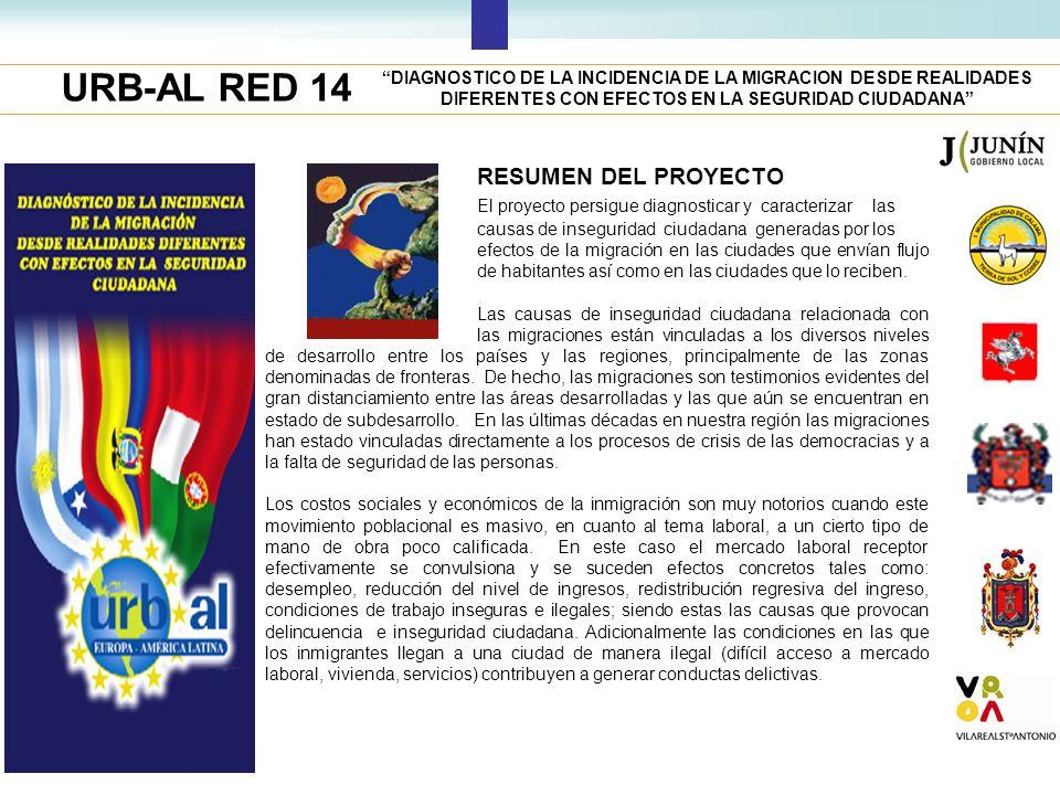URB-AL RED 14 RESUMEN DEL PROYECTO