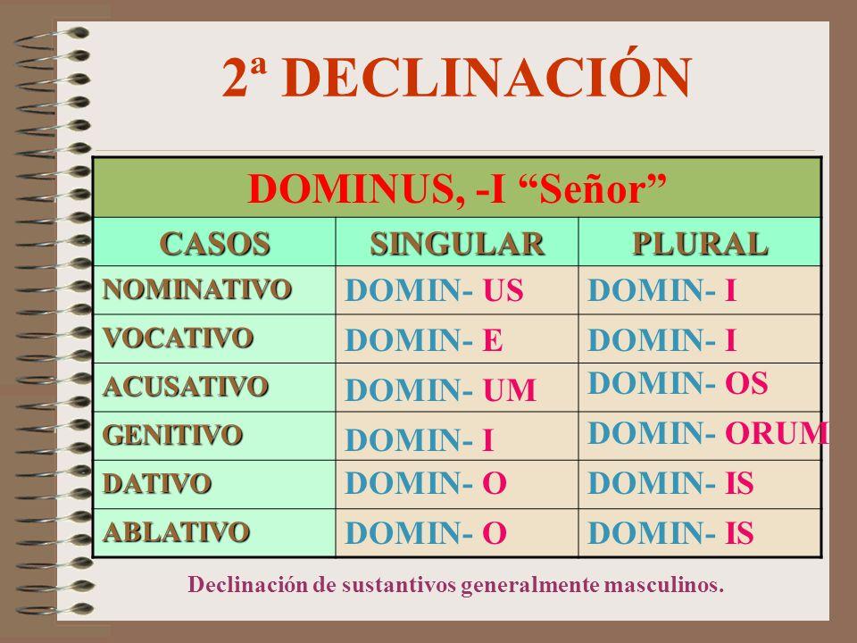 2ª DECLINACIÓN DOMINUS, -I Señor CASOS SINGULAR PLURAL DOMIN- US