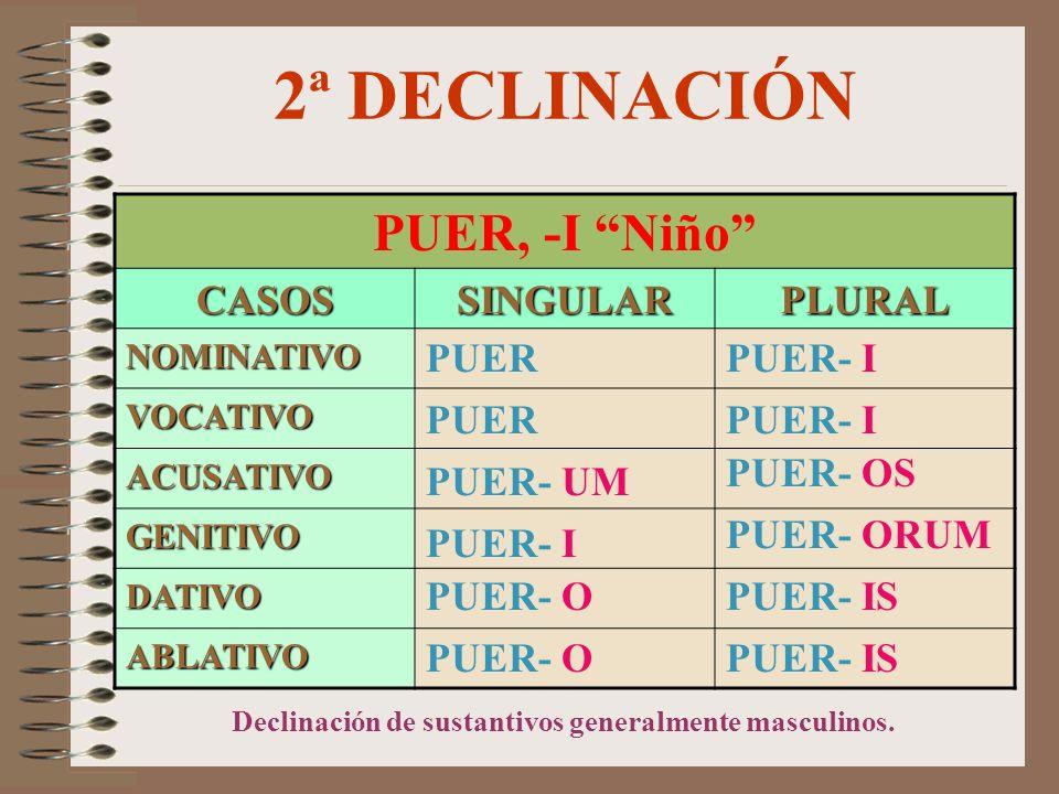 2ª DECLINACIÓN PUER, -I Niño CASOS SINGULAR PLURAL PUER PUER- I PUER