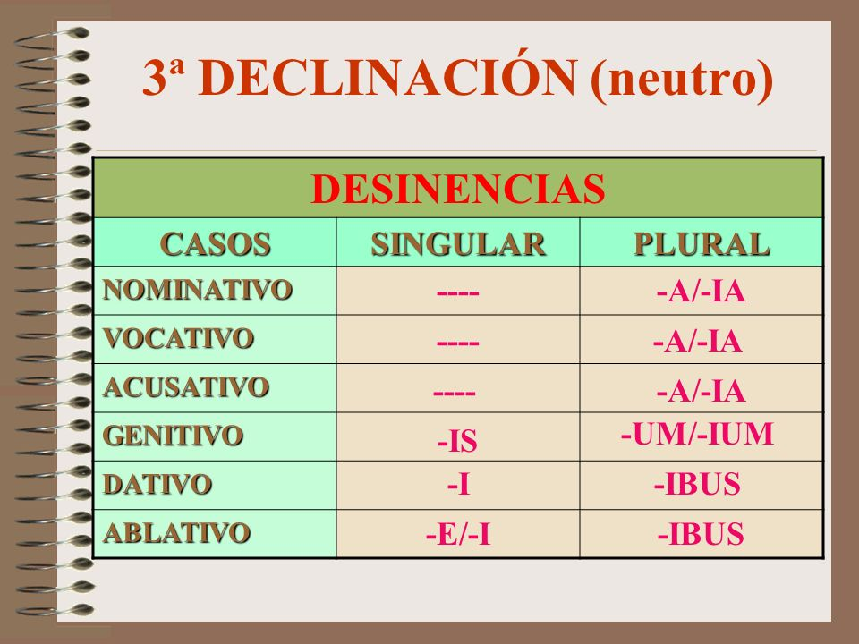 3ª DECLINACIÓN (neutro)