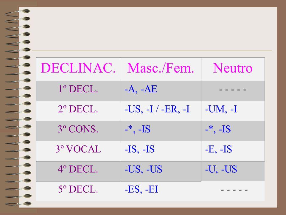 DECLINAC. Masc./Fem. Neutro -U, -US 5º DECL. -ES, -EI - - - - -