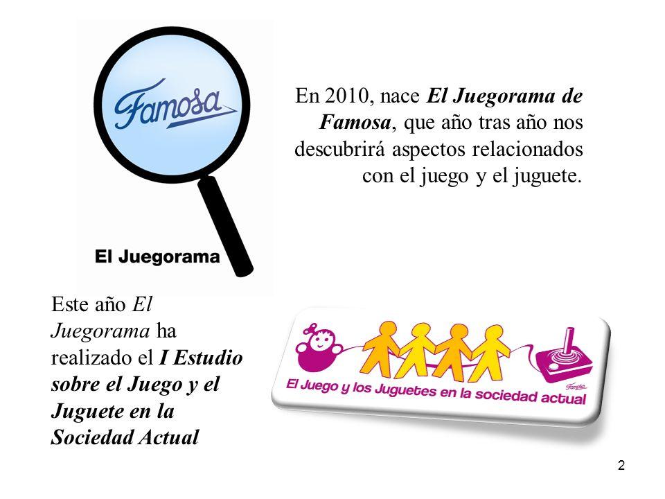 En 2010, nace El Juegorama de Famosa, que año tras año nos descubrirá aspectos relacionados con el juego y el juguete.