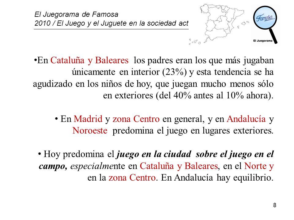En Cataluña y Baleares los padres eran los que más jugaban únicamente en interior (23%) y esta tendencia se ha agudizado en los niños de hoy, que juegan mucho menos sólo en exteriores (del 40% antes al 10% ahora).