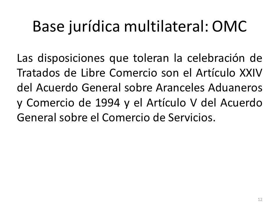 Base jurídica multilateral: OMC