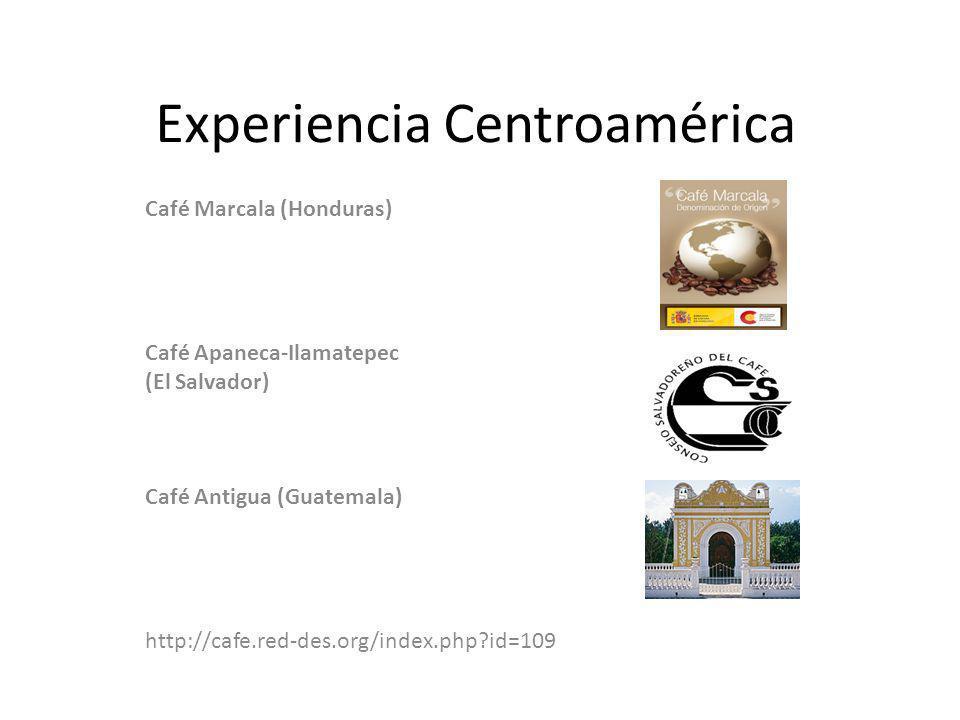 Experiencia Centroamérica