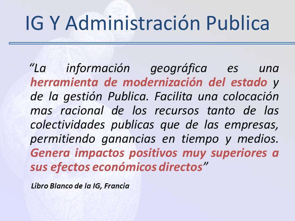 IG Y Administración Publica