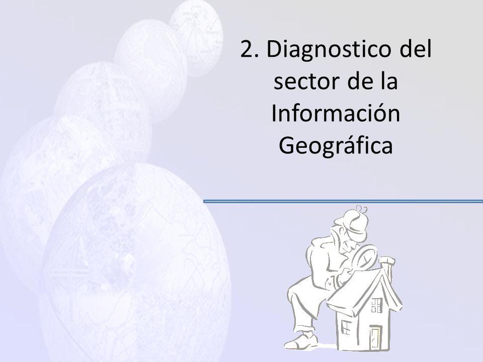 2. Diagnostico del sector de la Información Geográfica