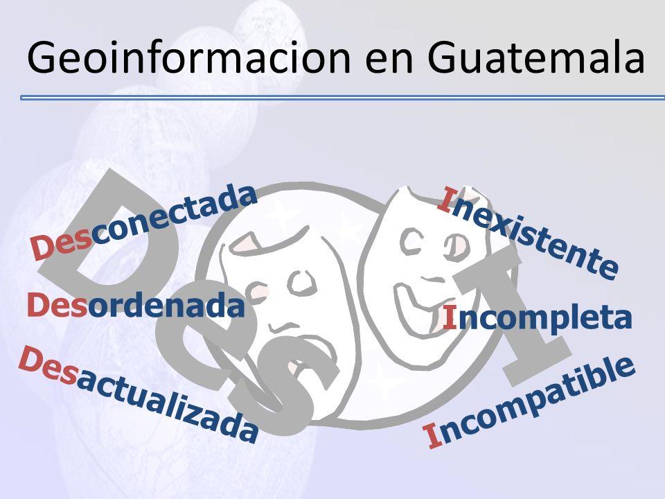 Geoinformacion en Guatemala