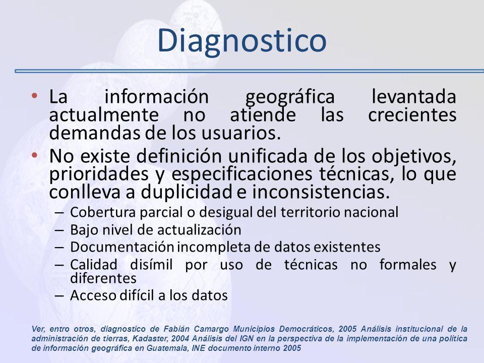 DiagnosticoLa información geográfica levantada actualmente no atiende las crecientes demandas de los usuarios.