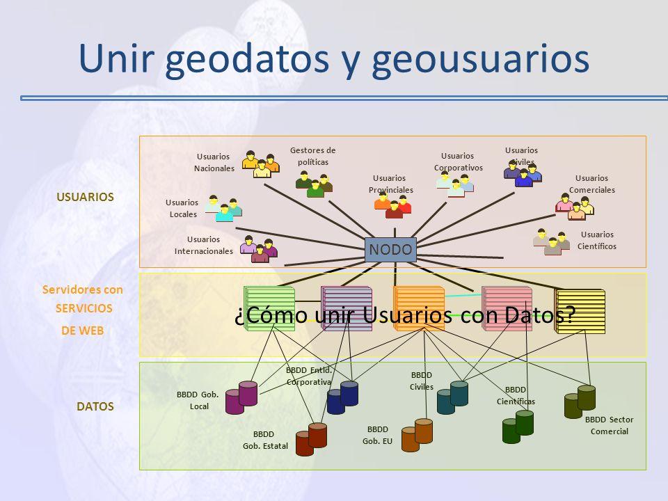 Unir geodatos y geousuarios