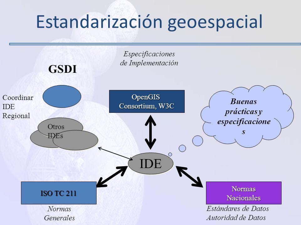 Estandarización geoespacial