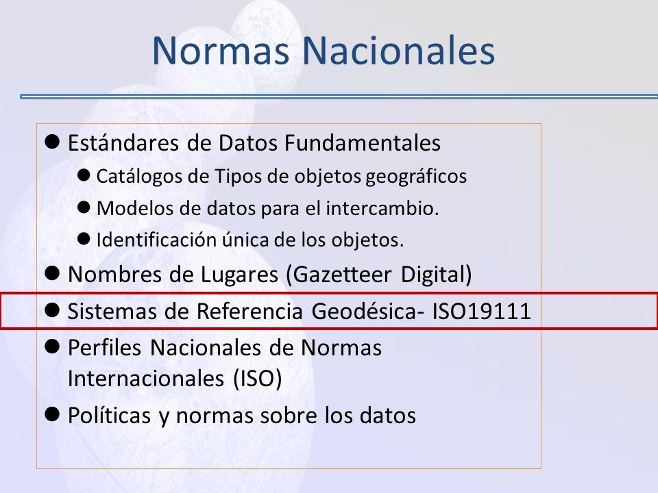Normas Nacionales Estándares de Datos Fundamentales