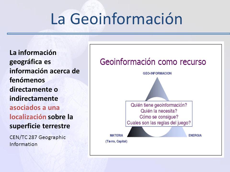 La Geoinformación