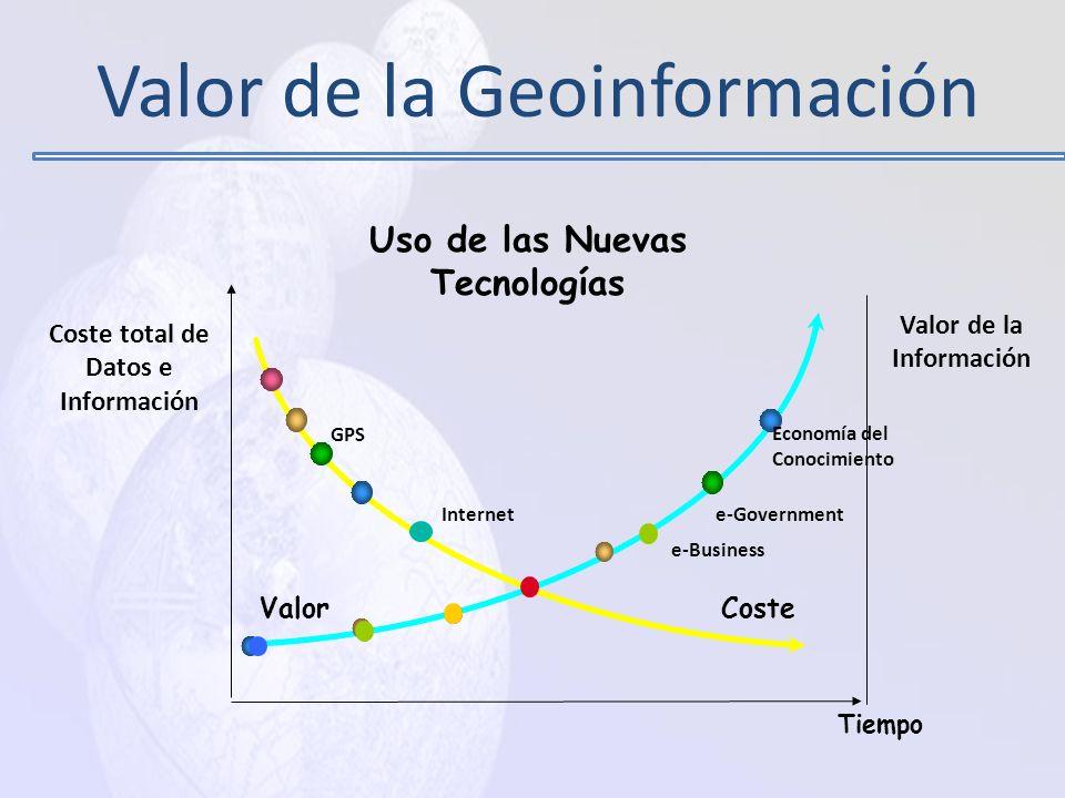 Valor de la Geoinformación