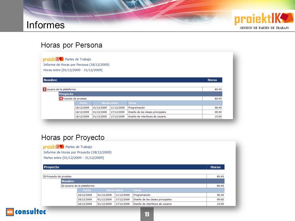 Informes Horas por Persona Horas por Proyecto