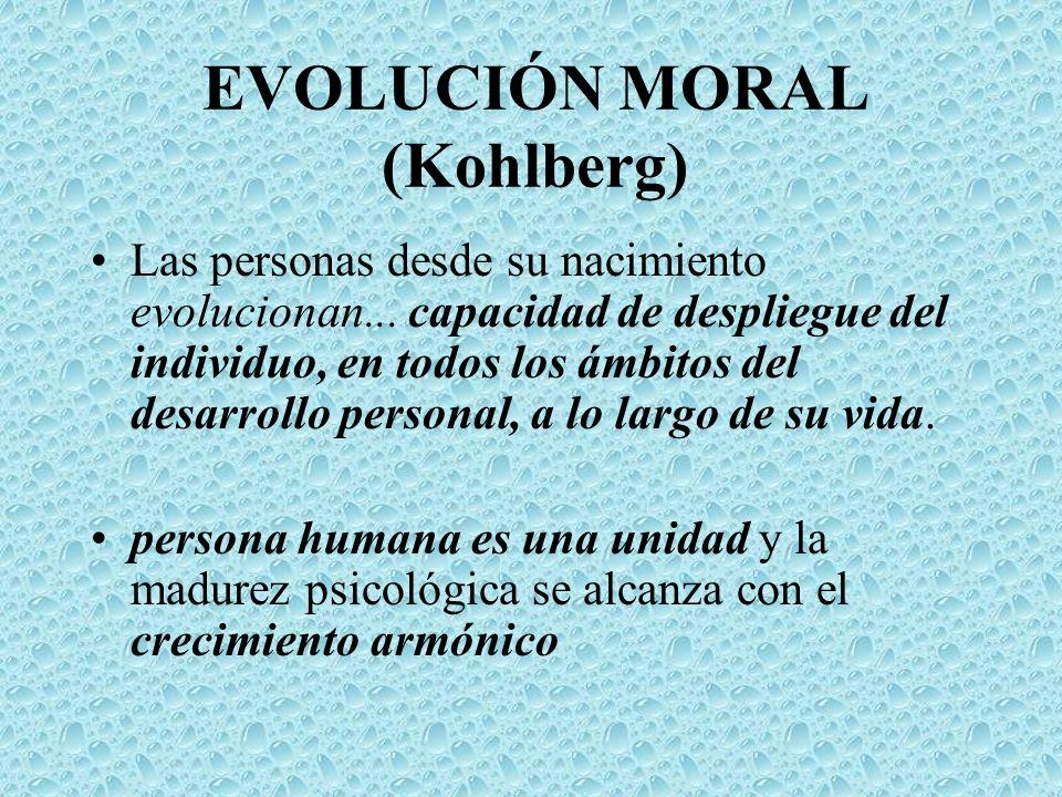 EVOLUCIÓN MORAL (Kohlberg)
