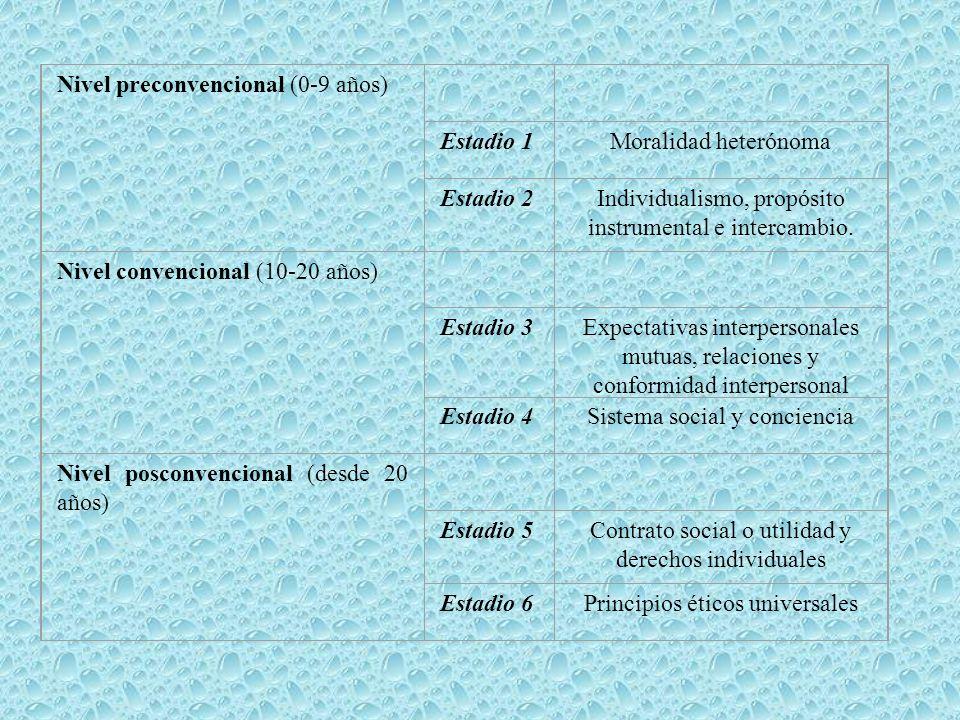 Nivel preconvencional (0-9 años)