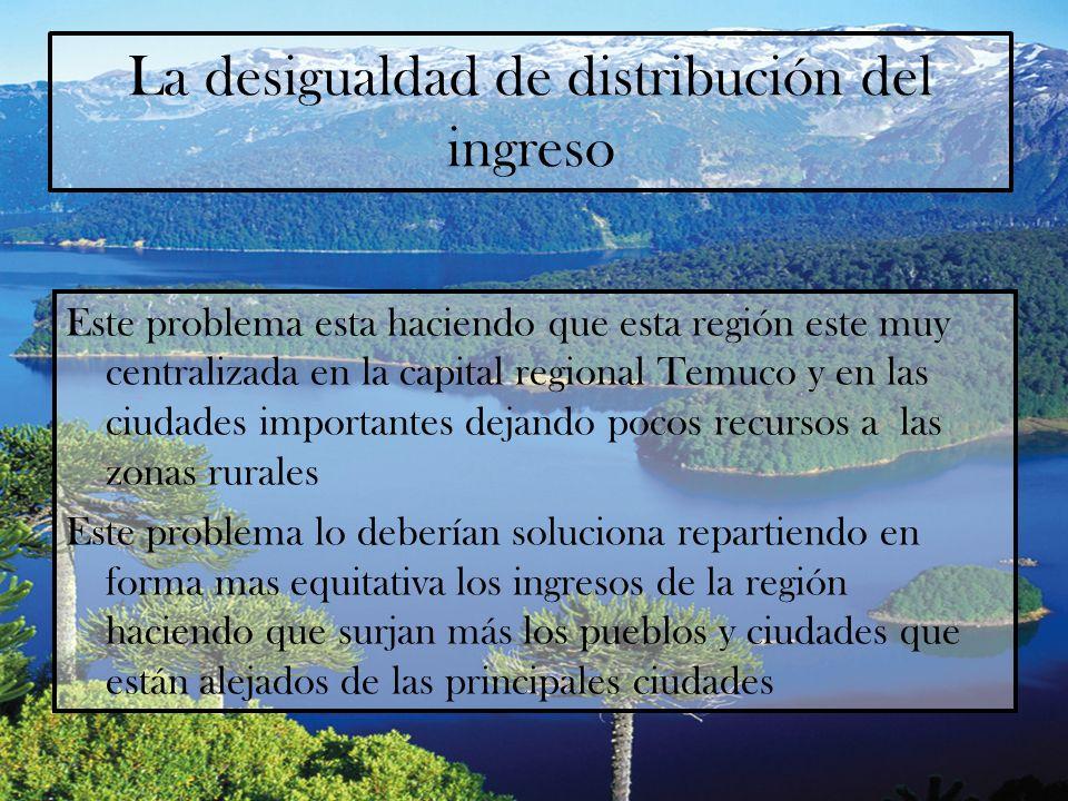 La desigualdad de distribución del ingreso