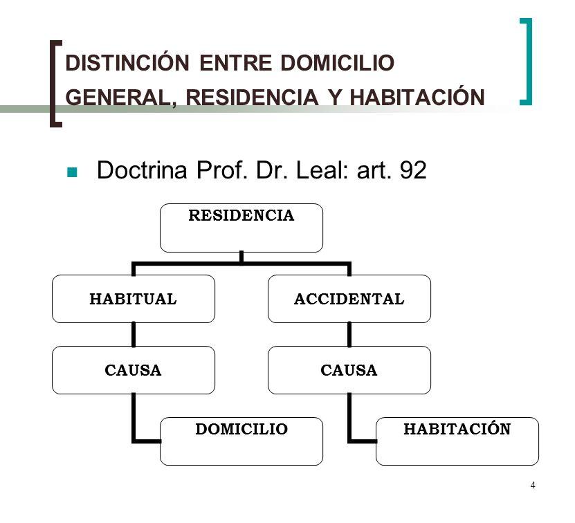 DISTINCIÓN ENTRE DOMICILIO GENERAL, RESIDENCIA Y HABITACIÓN