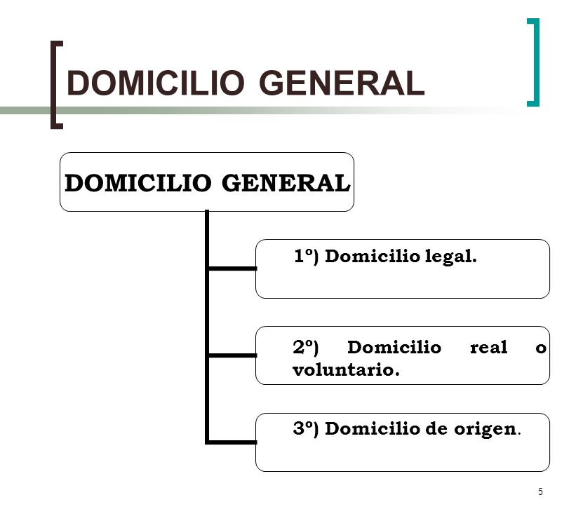 DOMICILIO GENERAL