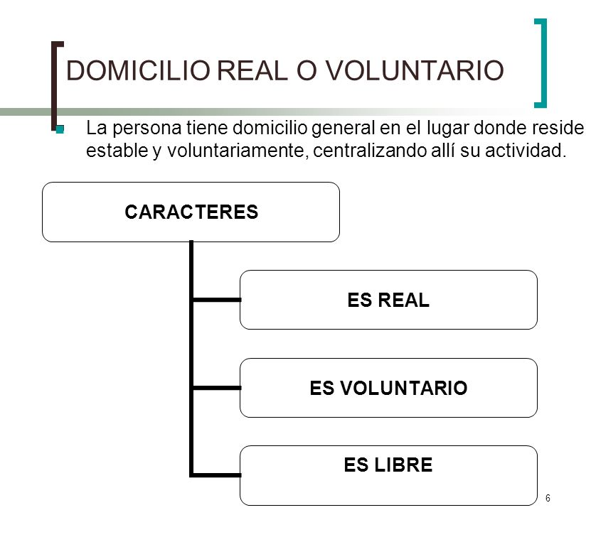 DOMICILIO REAL O VOLUNTARIO