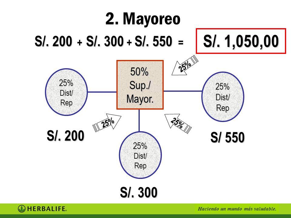 2. Mayoreo S/. 1,050,00 S/. 200 S/. 300 S/. 550 S/. 200 S/ 550 S/. 300