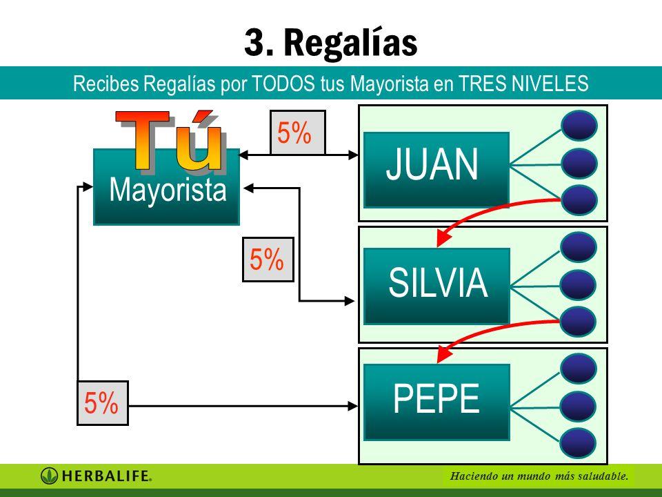 Recibes Regalías por TODOS tus Mayorista en TRES NIVELES
