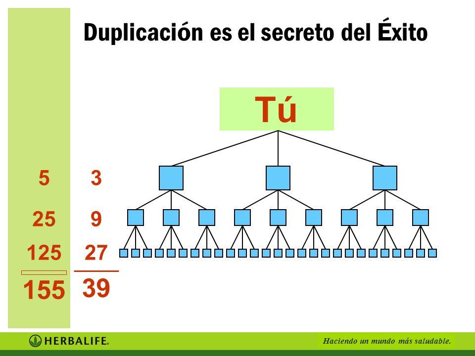 Duplicación es el secreto del Éxito