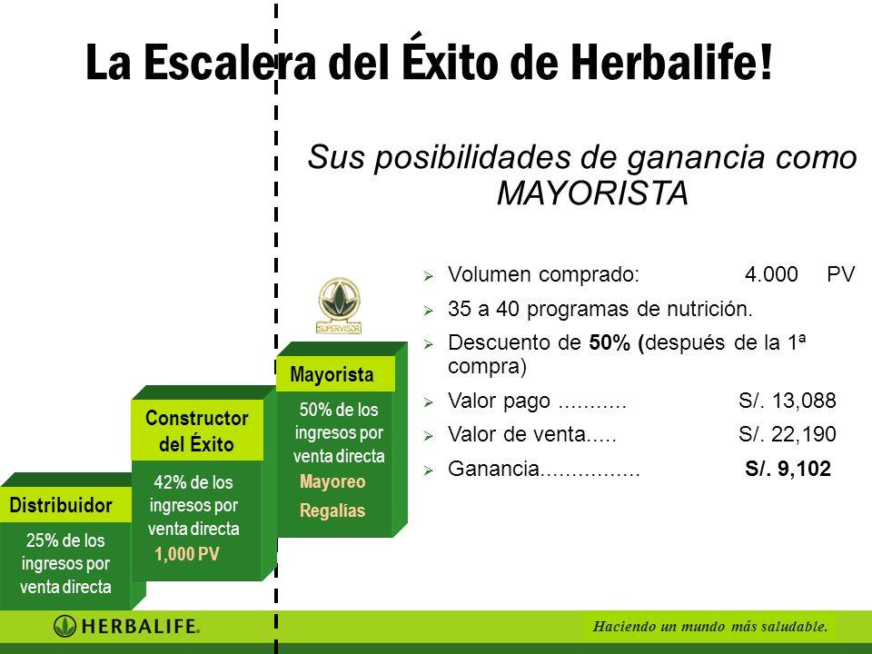 La Escalera del Éxito de Herbalife!