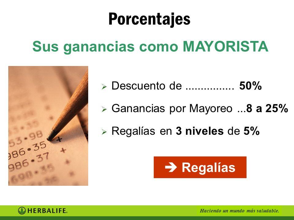 Porcentajes Sus ganancias como MAYORISTA  Regalías