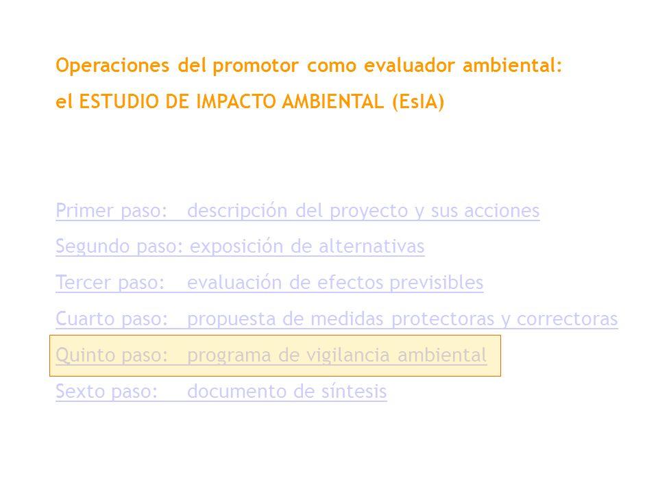 Operaciones del promotor como evaluador ambiental: