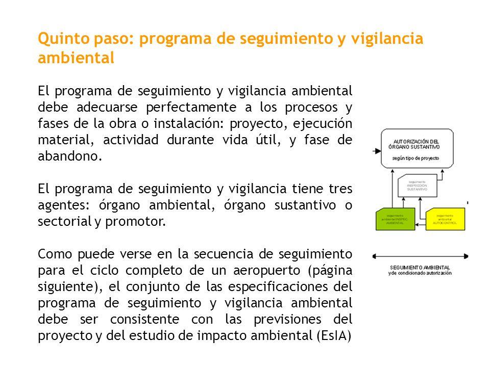 Quinto paso: programa de seguimiento y vigilancia ambiental
