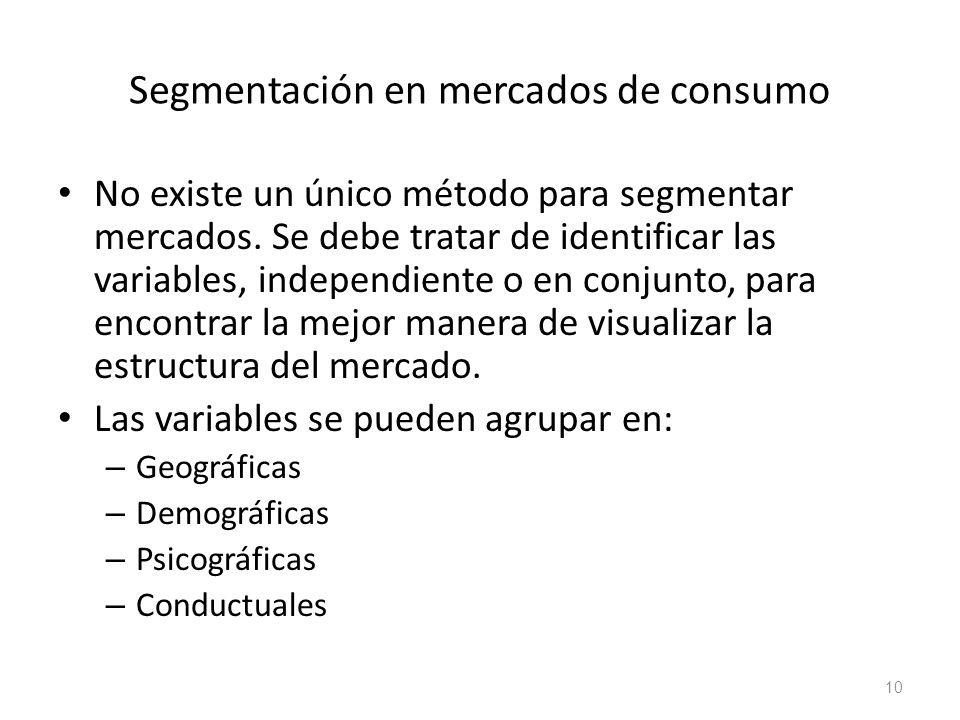 Segmentación en mercados de consumo
