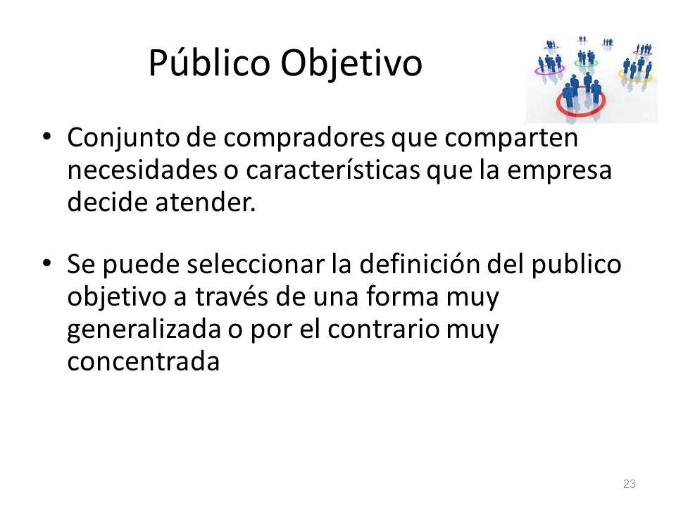 Público Objetivo Conjunto de compradores que comparten necesidades o características que la empresa decide atender.