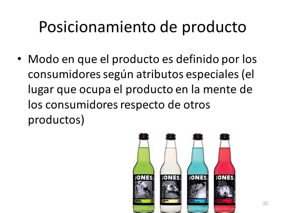 Posicionamiento de producto
