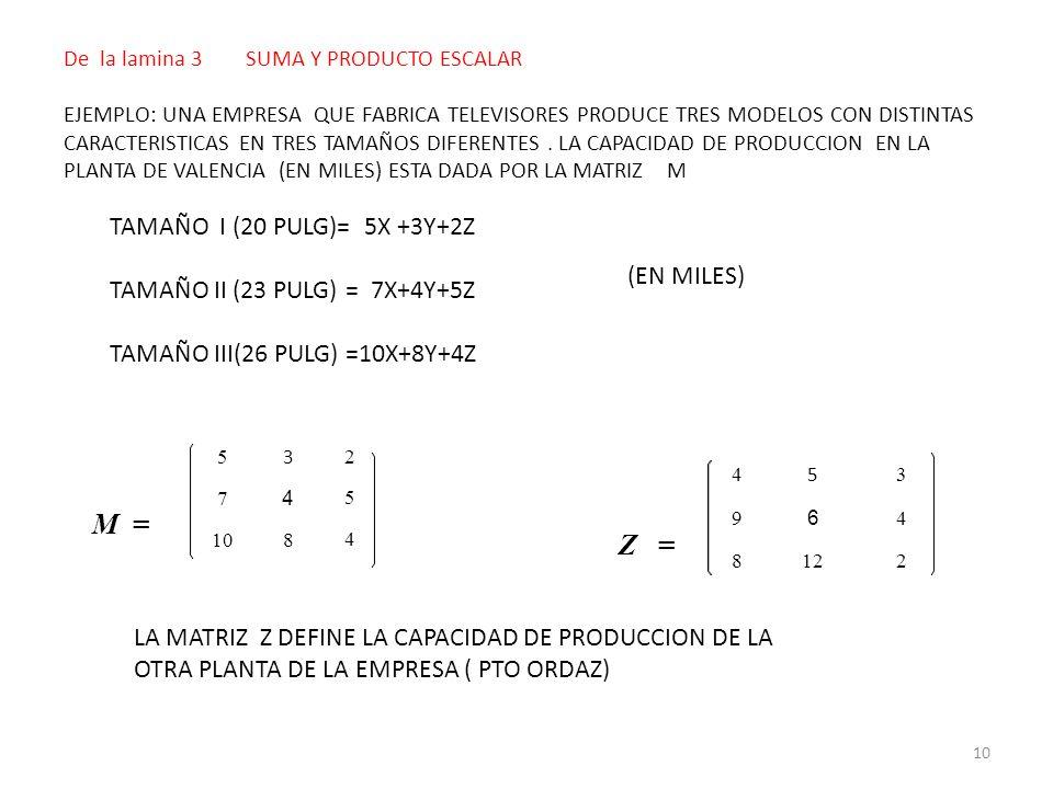 M = Z = TAMAÑO I (20 PULG)= 5X +3Y+2Z TAMAÑO II (23 PULG) = 7X+4Y+5Z