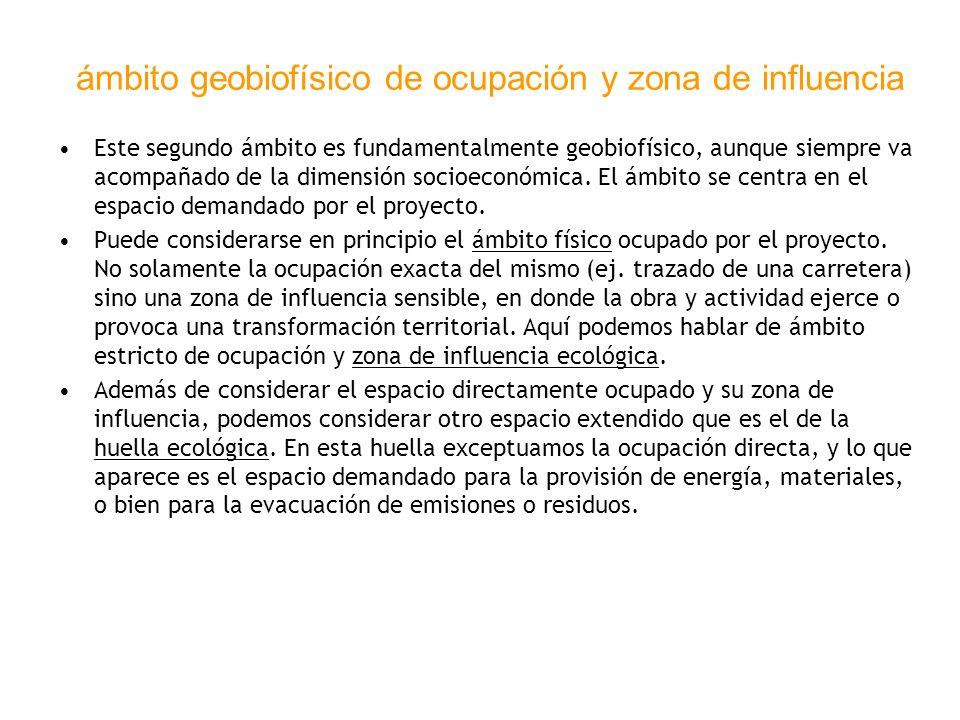 ámbito geobiofísico de ocupación y zona de influencia