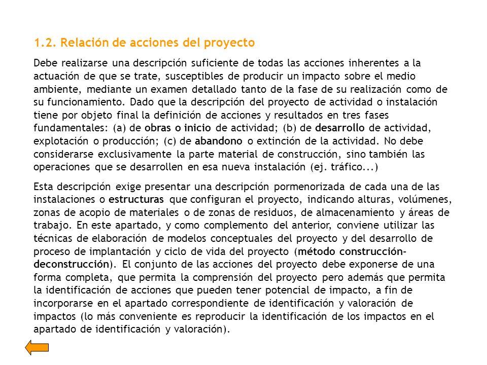 1.2. Relación de acciones del proyecto