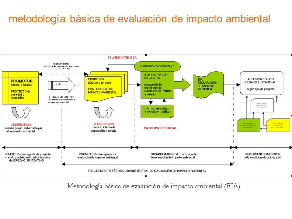 metodología básica de evaluación de impacto ambiental