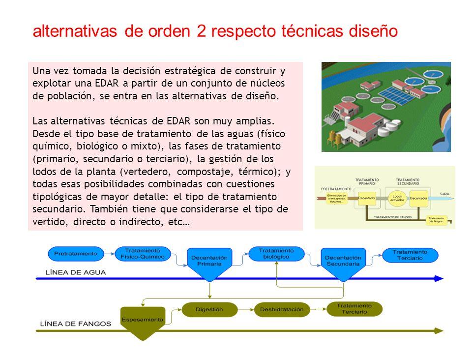 alternativas de orden 2 respecto técnicas diseño
