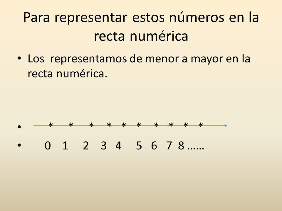 Para representar estos números en la recta numérica
