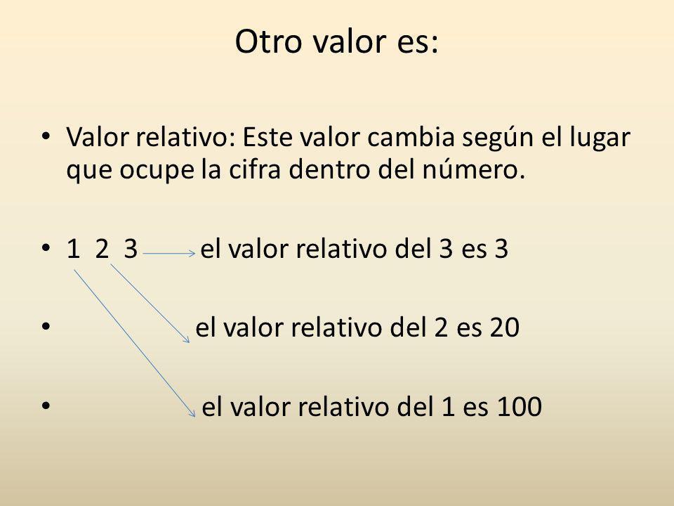 Otro valor es: Valor relativo: Este valor cambia según el lugar que ocupe la cifra dentro del número.