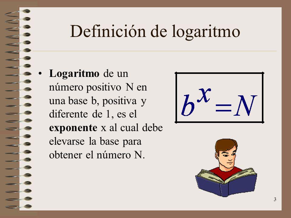 Definición de logaritmo