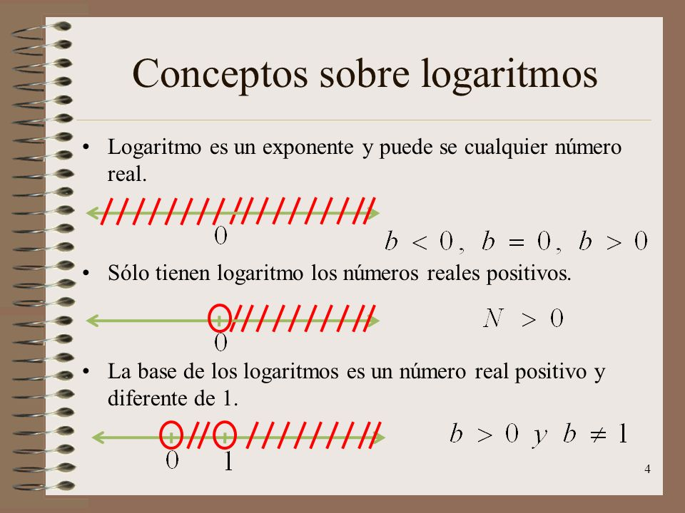 Conceptos sobre logaritmos
